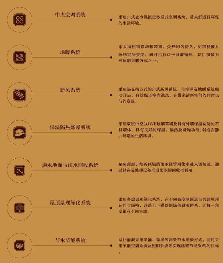 苏州圆融星座项目招商手册